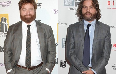 Play 'Hangover' Star's Wild Weight Loss Free Online